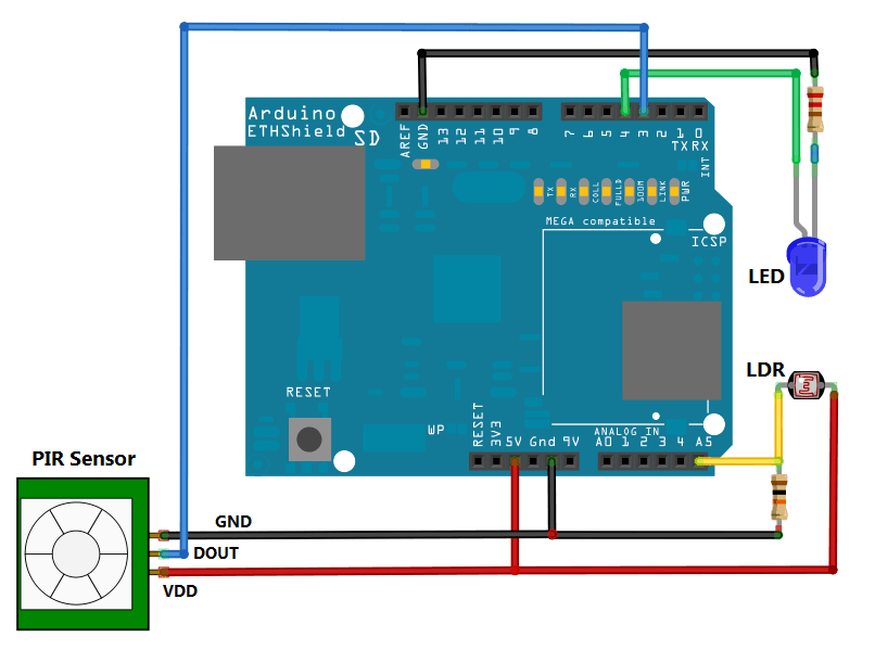An Arduino Room Monitoring Web Server – Tutorial by Cytron