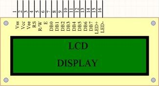 LCD: Interfacing with PIC Microcontrollers – Part 1
